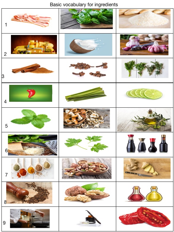 Basic vocabulary for ingredients exercise for english language students click here for the basic vocabulary for ingredients worksheet pdf file forumfinder Choice Image