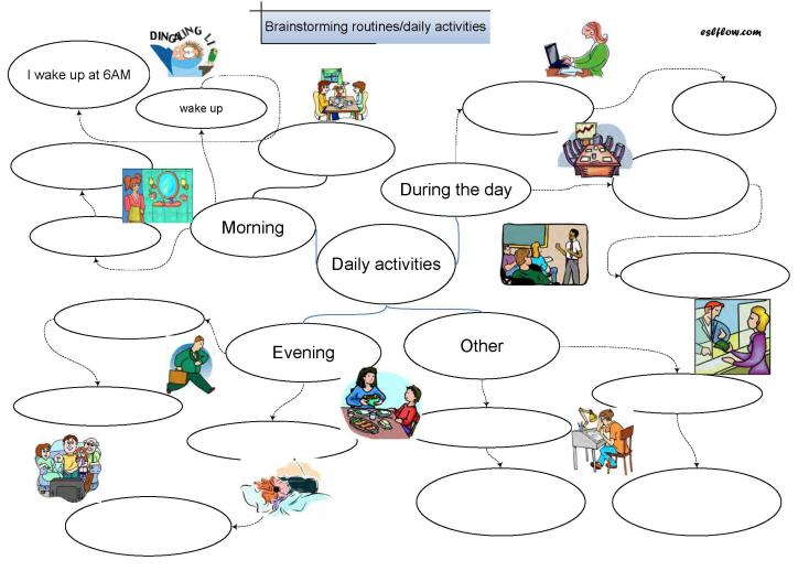 Esl Brainstorming Routines Daily Activities on Preschool Daily Routine