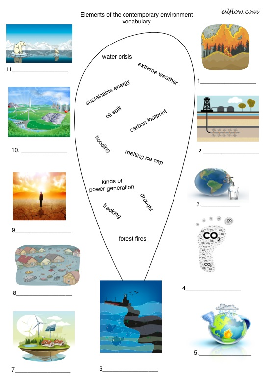 Natural Resources Vocabulary Words