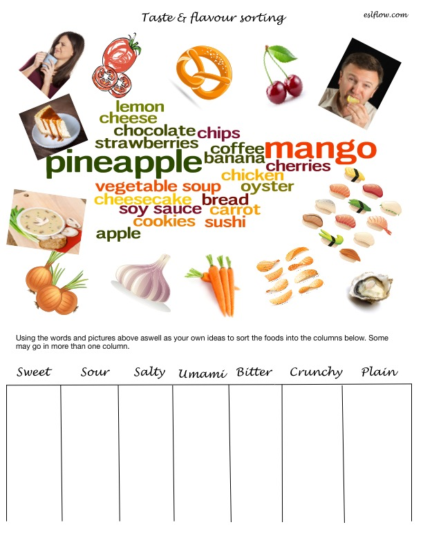 Food and flavor vocabulary sorting activity for esl students click here for the taste flavor sorting pdf file forumfinder Images