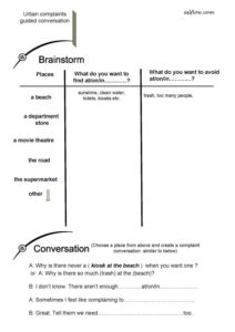 Urban complaints brainstorm and speaking activity