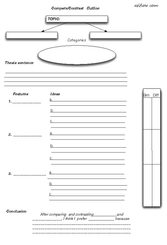essay outline sheet Outline following this format will help you keep your thoughts organized and get your essay underway elements of an essay introduction: usually an introduction starts broad and narrows down to your specific topic, ending in the thesis this is your opportunity to establish why  essay outline author: alpha1154.