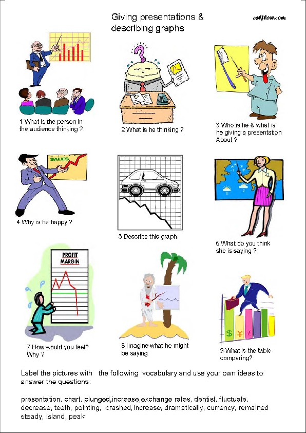 Questions And Pictures To Help Students Learn To Describe Graphs