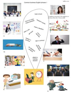 Common Business English phrases exercise