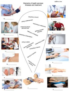 lements of health services:illnesses and treatments vocabulary and language exercise