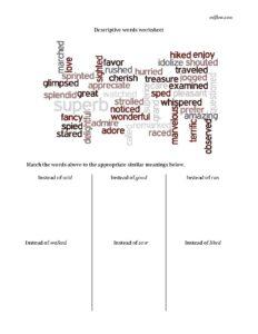 what is a descriptive composition
