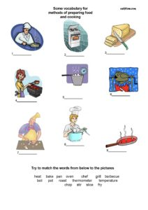 7 Crucial Kitchens And Cooking Vocabulary And Expressions