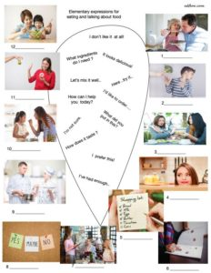 Elementary speaking expressions worksheet for eating and talking about food.