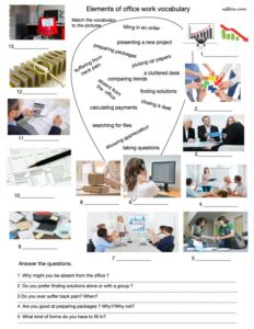 Elements of office vocabulary and common expressions exercise for business English students.